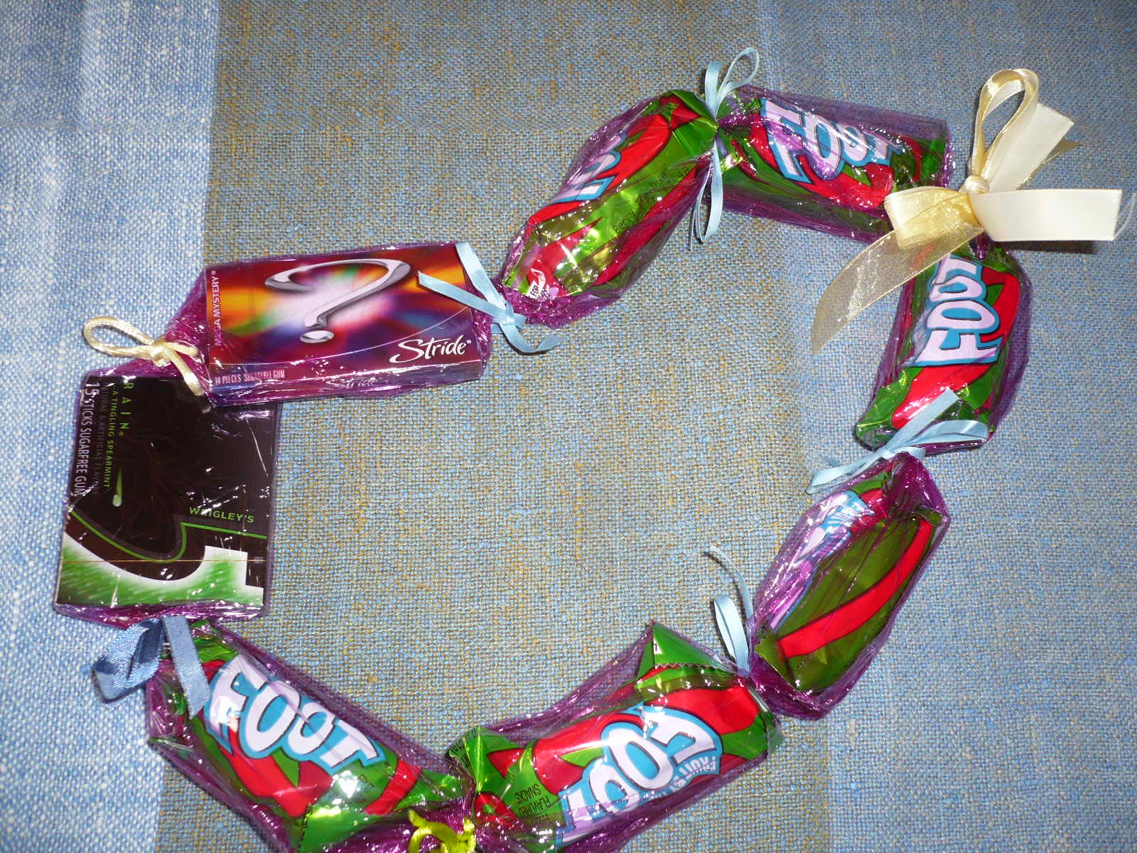 How to Make a Candy Lei forecasting